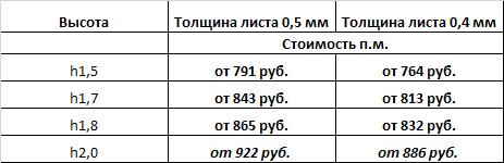 zabor.jpg - 83.50 KB